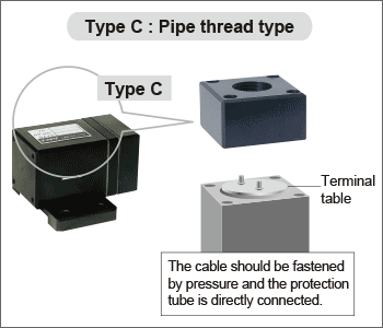 Type C : Pipe thread type